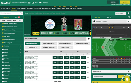 Nigerian Review of CloudBet March 2021